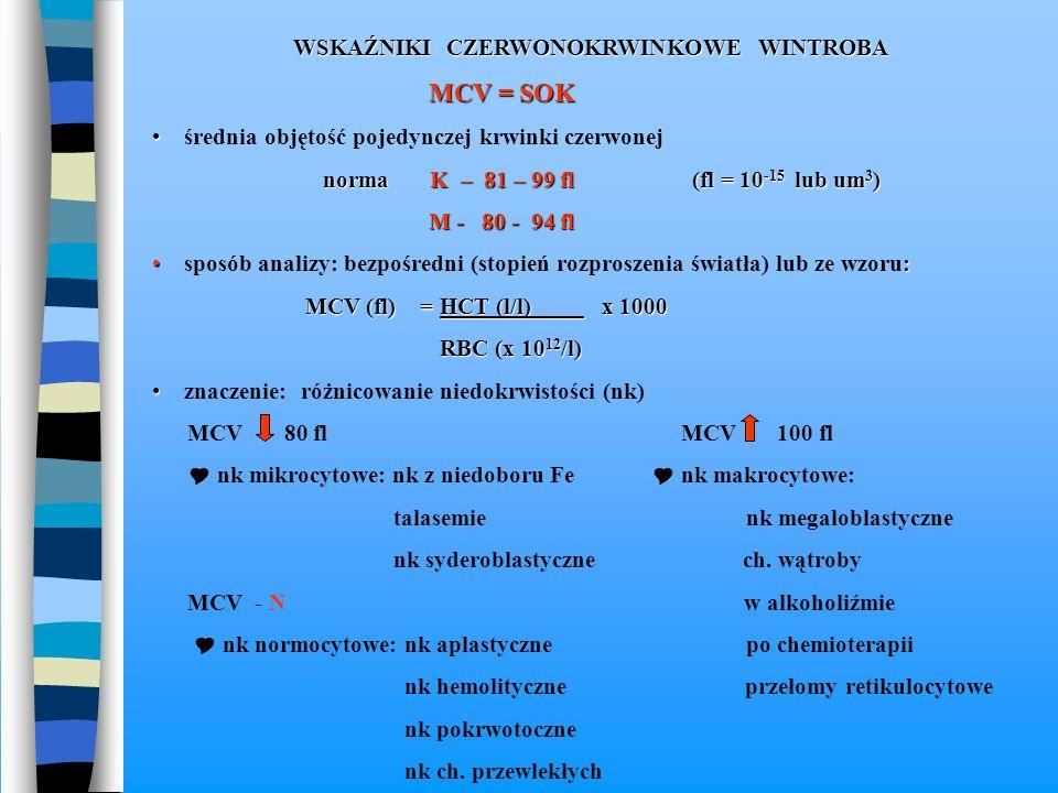 WSKAŹNIKI CZERWONOKRWINKOWE WINTROBA MCV = SOK MCV = SOK średnia objętość pojedynczej krwinki czerwonej norma K – 81 – 99 fl (fl = 10 -15 lub um 3 ) n