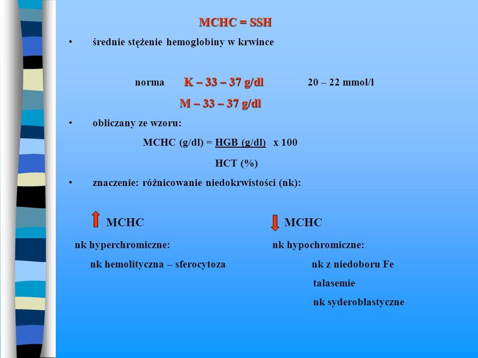 MCHC = SSH średnie stężenie hemoglobiny w krwince K – 33 – 37 g/dl norma K – 33 – 37 g/dl 20 – 22 mmol/l M – 33 – 37 g/dl M – 33 – 37 g/dl obliczany z