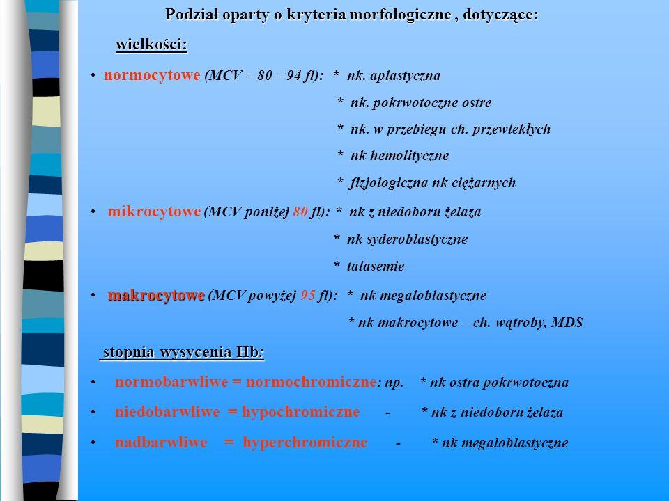 Podział oparty o kryteria morfologiczne, dotyczące: wielkości: wielkości: normocytowe (MCV – 80 – 94 fl): * nk. aplastyczna * nk. pokrwotoczne ostre *
