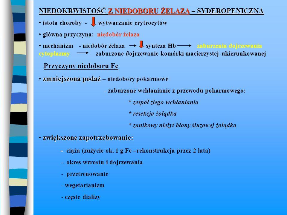 NIEDOKRWISTOŚĆ Z NIEDOBORU ŻELAZA – SYDEROPENICZNA istota choroby - wytwarzanie erytrocytów główna przyczyna: niedobór żelaza mechanizm - niedobór żel