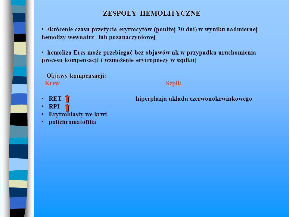 ZESPOŁY HEMOLITYCZNE skrócenie czasu przeżycia erytrocytów (poniżej 30 dni) w wyniku nadmiernej hemolizy wewnatrz- lub pozanaczyniowej hemoliza Ercs m