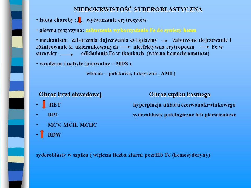 NIEDOKRWISTOŚĆ SYDEROBLASTYCZNA istota choroby : wytwarzanie erytrocytów główna przyczyna: zaburzenia wykorzystania Fe do syntezy hemu mechanizm: zabu