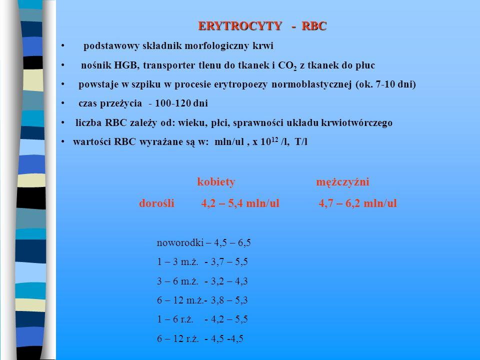 ERYTROCYTY - RBC podstawowy składnik morfologiczny krwi nośnik HGB, transporter tlenu do tkanek i CO 2 z tkanek do płuc powstaje w szpiku w procesie e