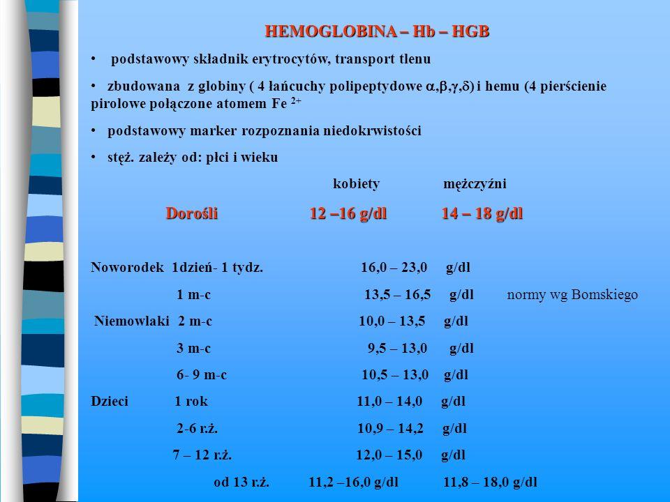 HEMOGLOBINA – Hb – HGB podstawowy składnik erytrocytów, transport tlenu zbudowana z globiny ( 4 łańcuchy polipeptydowe , , ,  ) i hemu (4 pierście