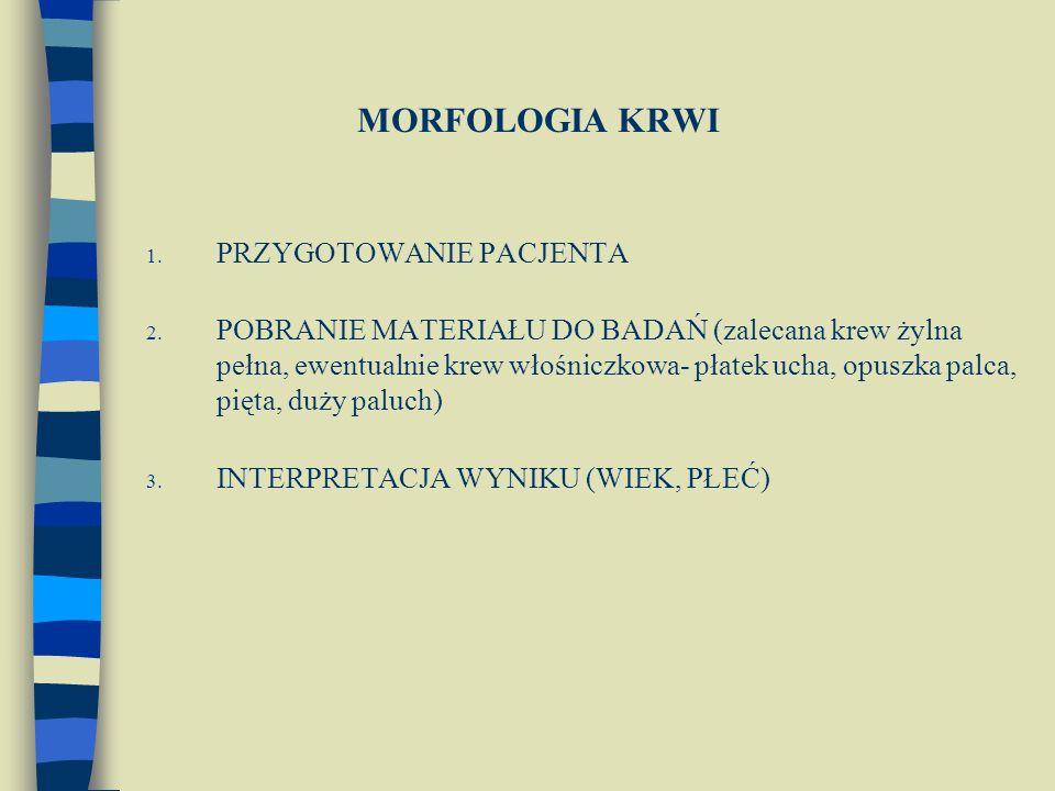 MORFOLOGIA KRWI 1.PRZYGOTOWANIE PACJENTA 2.