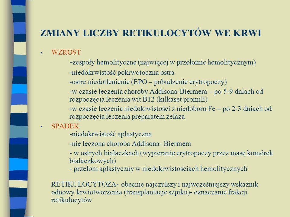 ZMIANY LICZBY RETIKULOCYTÓW WE KRWI WZROST - zespoły hemolityczne (najwięcej w przełomie hemolitycznym) -niedokrwistość pokrwotoczna ostra -ostre niedotlenienie (EPO – pobudzenie erytropoezy) -w czasie leczenia choroby Addisona-Biermera – po 5-9 dniach od rozpoczęcia leczenia wit B12 (kilkaset promili) -w czasie leczenia niedokrwistości z niedoboru Fe – po 2-3 dniach od rozpoczęcia leczenia preparatem żelaza SPADEK -niedokrwistość aplastyczna -nie leczona choroba Addisona- Biermera - w ostrych białaczkach (wypieranie erytropoezy przez masę komórek białaczkowych) - przełom aplastyczny w niedokrwistościach hemolitycznych RETIKULOCYTOZA- obecnie najczulszy i najwcześniejszy wskaźnik odnowy krwiotworzenia (transplantacje szpiku)- oznaczanie frakcji retikulocytów