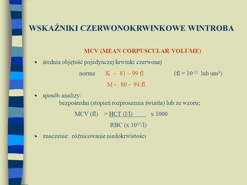 MCV (MEAN CORPUSCULAR VOLUME) średnia objętość pojedynczej krwinki czerwonej norma K – 81 – 99 fl (fl = 10 -15 lub um 3 ) M - 80 - 94 fl : sposób analizy: bezpośredni (stopień rozproszenia światła) lub ze wzoru: MCV (fl) = HCT (l/l) x 1000 RBC (x 10 12 /l) znaczenie: różnicowanie niedokrwistości WSKAŹNIKI CZERWONOKRWINKOWE WINTROBA