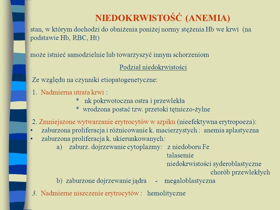 stan, w którym dochodzi do obniżenia poniżej normy stężenia Hb we krwi (na podstawie Hb, RBC, Ht) może istnieć samodzielnie lub towarzyszyć innym schorzeniom Podział niedokrwistości Ze względu na czynniki etiopatogenetyczne: 1.