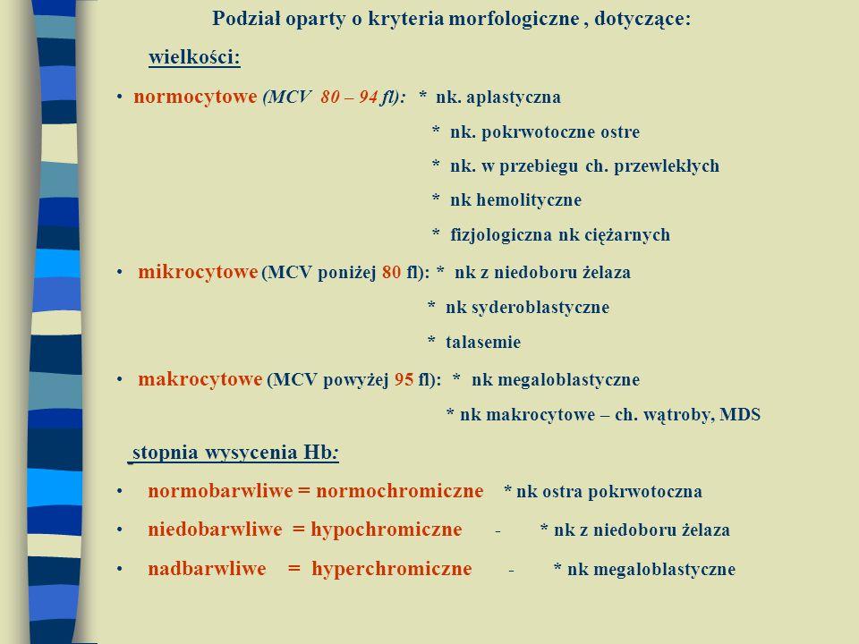 Podział oparty o kryteria morfologiczne, dotyczące: wielkości: normocytowe (MCV 80 – 94 fl): * nk. aplastyczna * nk. pokrwotoczne ostre * nk. w przebi