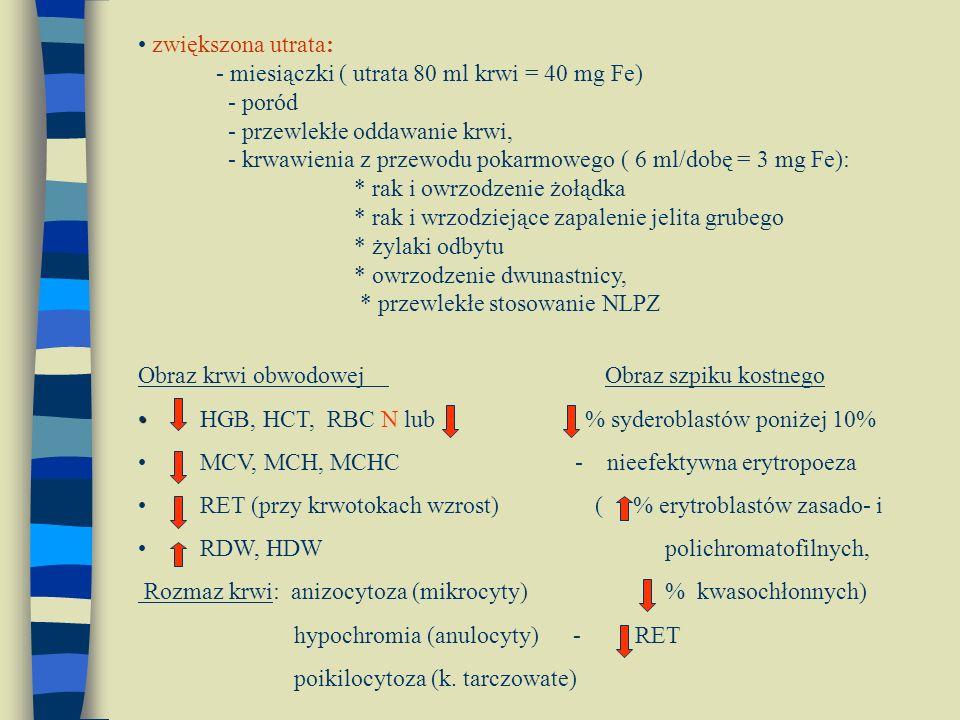zwiększona utrata: - miesiączki ( utrata 80 ml krwi = 40 mg Fe) - poród - przewlekłe oddawanie krwi, - krwawienia z przewodu pokarmowego ( 6 ml/dobę = 3 mg Fe): * rak i owrzodzenie żołądka * rak i wrzodziejące zapalenie jelita grubego * żylaki odbytu * owrzodzenie dwunastnicy, * przewlekłe stosowanie NLPZ Obraz krwi obwodowej Obraz szpiku kostnego HGB, HCT, RBC N lub % syderoblastów poniżej 10% MCV, MCH, MCHC - nieefektywna erytropoeza RET (przy krwotokach wzrost) ( % erytroblastów zasado- i RDW, HDW polichromatofilnych, Rozmaz krwi: anizocytoza (mikrocyty) % kwasochłonnych) hypochromia (anulocyty) - RET poikilocytoza (k.