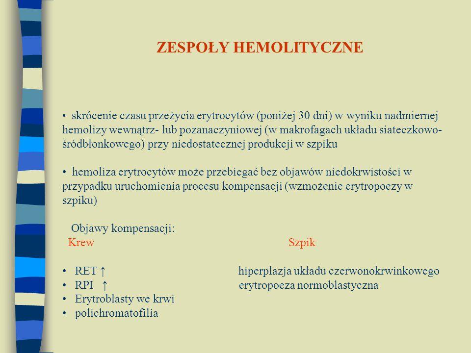 skrócenie czasu przeżycia erytrocytów (poniżej 30 dni) w wyniku nadmiernej hemolizy wewnątrz- lub pozanaczyniowej (w makrofagach układu siateczkowo- śródbłonkowego) przy niedostatecznej produkcji w szpiku hemoliza erytrocytów może przebiegać bez objawów niedokrwistości w przypadku uruchomienia procesu kompensacji (wzmożenie erytropoezy w szpiku) Objawy kompensacji: Krew Szpik RET ↑ hiperplazja układu czerwonokrwinkowego RPI ↑ erytropoeza normoblastyczna Erytroblasty we krwi polichromatofilia ZESPOŁY HEMOLITYCZNE