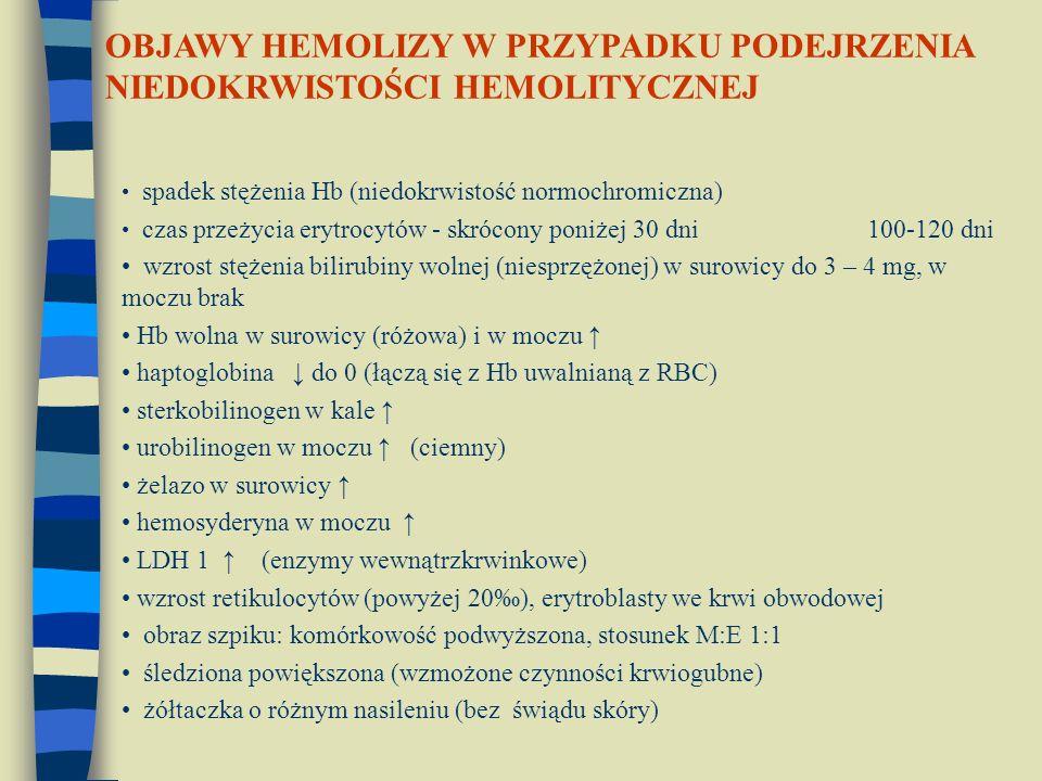 spadek stężenia Hb (niedokrwistość normochromiczna) czas przeżycia erytrocytów - skrócony poniżej 30 dni 100-120 dni wzrost stężenia bilirubiny wolnej (niesprzężonej) w surowicy do 3 – 4 mg, w moczu brak Hb wolna w surowicy (różowa) i w moczu ↑ haptoglobina ↓ do 0 (łączą się z Hb uwalnianą z RBC) sterkobilinogen w kale ↑ urobilinogen w moczu ↑ (ciemny) żelazo w surowicy ↑ hemosyderyna w moczu ↑ LDH 1 ↑ (enzymy wewnątrzkrwinkowe) wzrost retikulocytów (powyżej 20‰), erytroblasty we krwi obwodowej obraz szpiku: komórkowość podwyższona, stosunek M:E 1:1 śledziona powiększona (wzmożone czynności krwiogubne) żółtaczka o różnym nasileniu (bez świądu skóry) OBJAWY HEMOLIZY W PRZYPADKU PODEJRZENIA NIEDOKRWISTOŚCI HEMOLITYCZNEJ