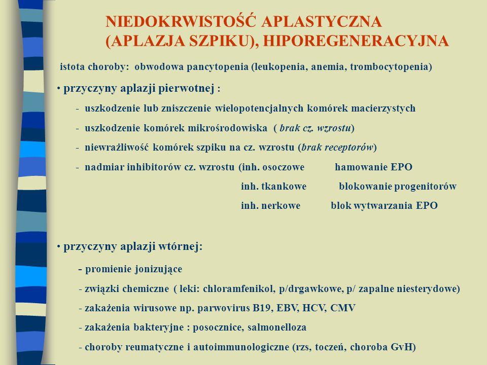 istota choroby: obwodowa pancytopenia (leukopenia, anemia, trombocytopenia) przyczyny aplazji pierwotnej : - uszkodzenie lub zniszczenie wielopotencjalnych komórek macierzystych - uszkodzenie komórek mikrośrodowiska ( brak cz.