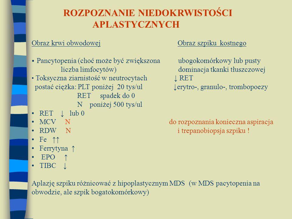Obraz krwi obwodowej Obraz szpiku kostnego Pancytopenia (choć może być zwiększona ubogokomórkowy lub pusty liczba limfocytów) dominacja tkanki tłuszczowej Toksyczna ziarnistość w neutrocytach ↓ RET postać ciężka: PLT poniżej 20 tys/ul ↓erytro-, granulo-, trombopoezy RET spadek do 0 N poniżej 500 tys/ul RET ↓ lub 0 MCV N do rozpoznania konieczna aspiracja RDW N i trepanobiopsja szpiku .