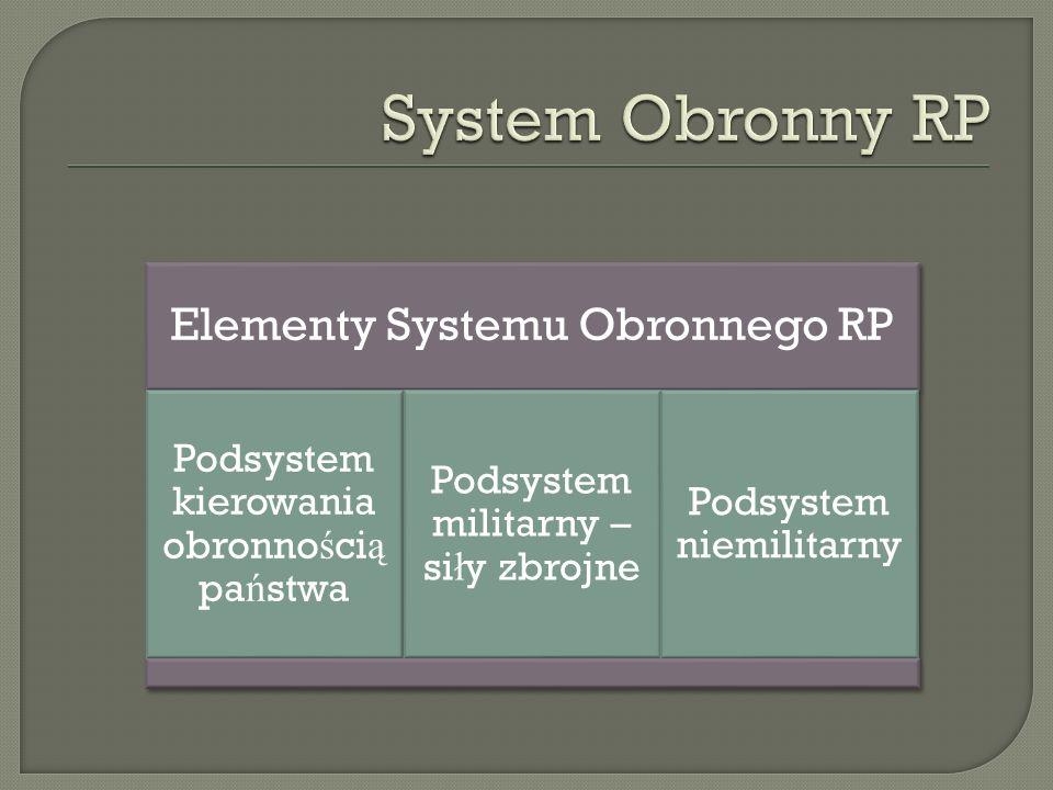Elementy Systemu Obronnego RP Podsystem kierowania obronno ś ci ą pa ń stwa Podsystem militarny – si ł y zbrojne Podsystem niemilitarny