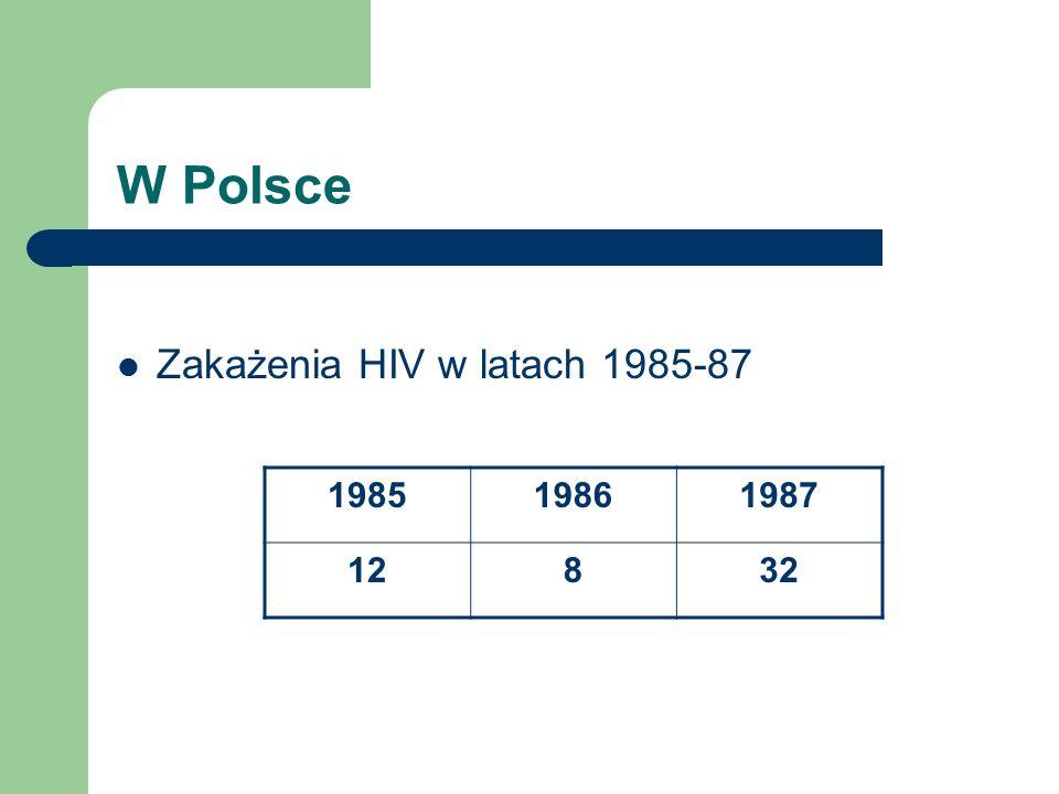 W Polsce Zakażenia HIV w latach 1985-87 198519861987 12832