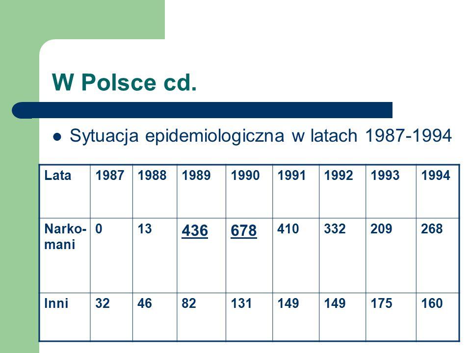 W Polsce cd. Sytuacja epidemiologiczna w latach 1987-1994 Lata19871988198919901991199219931994 Narko- mani 013 436678 410332209268 Inni324682131149 17