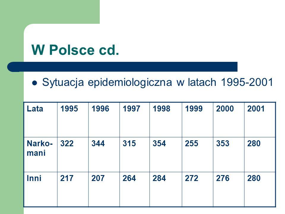 W Polsce cd. Sytuacja epidemiologiczna w latach 1995-2001 Lata1995199619971998199920002001 Narko- mani 322344315354255353280 Inni217207264284272276280