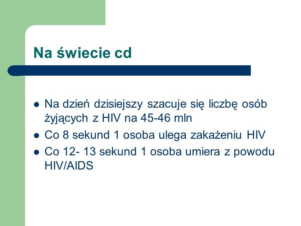 Na świecie cd Na dzień dzisiejszy szacuje się liczbę osób żyjących z HIV na 45-46 mln Co 8 sekund 1 osoba ulega zakażeniu HIV Co 12- 13 sekund 1 osoba