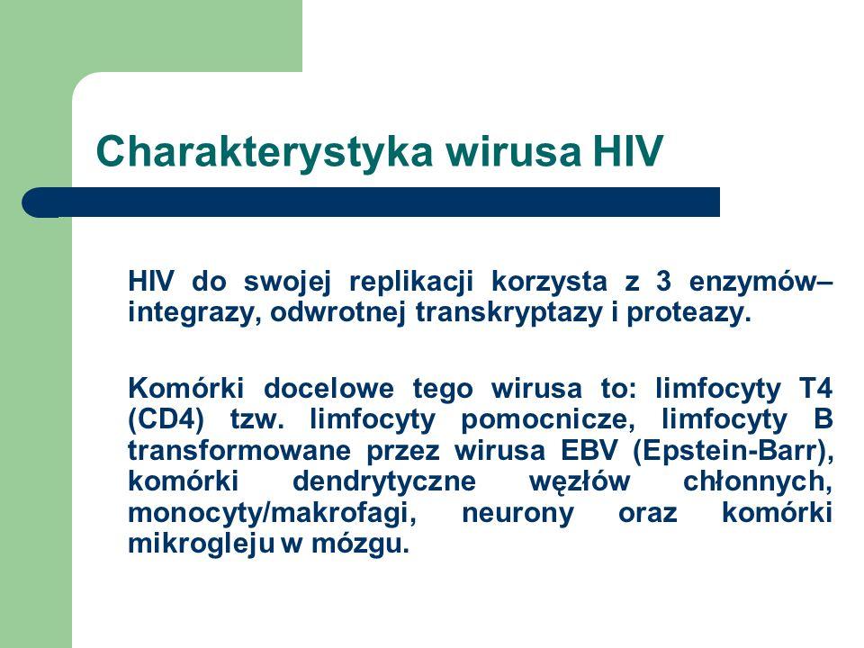 Charakterystyka wirusa HIV HIV do swojej replikacji korzysta z 3 enzymów– integrazy, odwrotnej transkryptazy i proteazy. Komórki docelowe tego wirusa