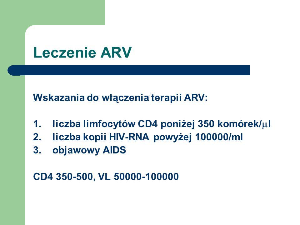 Leczenie ARV Wskazania do włączenia terapii ARV: 1. liczba limfocytów CD4 poniżej 350 komórek/  l 2. liczba kopii HIV-RNA powyżej 100000/ml 3. objawo