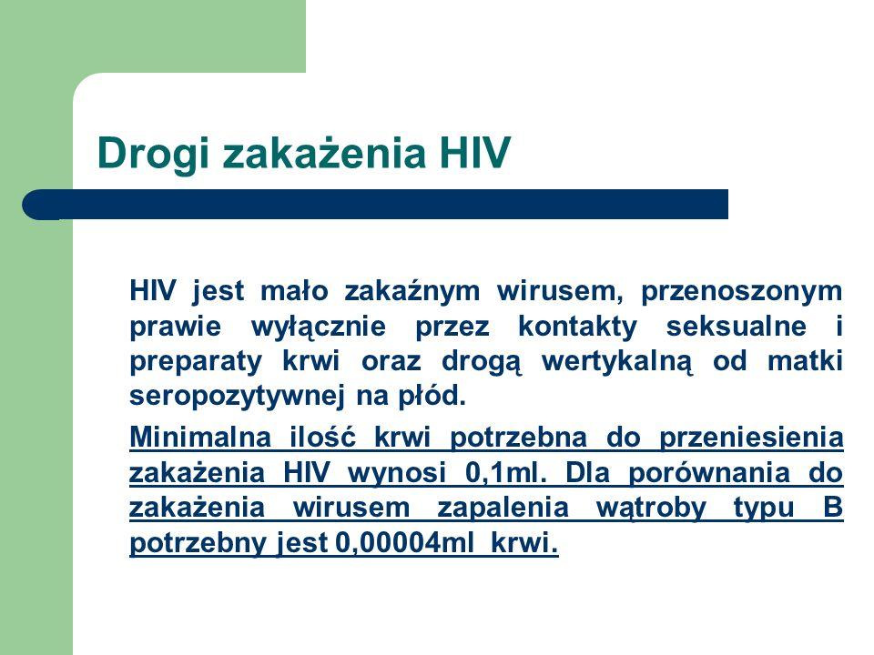 Drogi zakażenia HIV HIV jest mało zakaźnym wirusem, przenoszonym prawie wyłącznie przez kontakty seksualne i preparaty krwi oraz drogą wertykalną od m