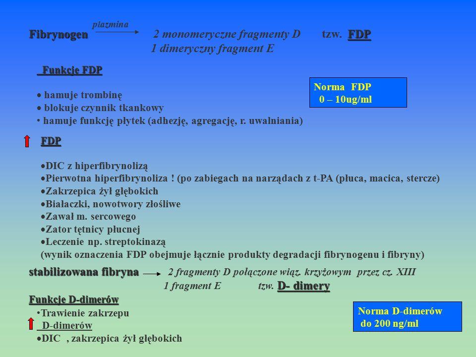 FibrynogenFDP Fibrynogen 2 monomeryczne fragmenty D tzw. FDP 1 dimeryczny fragment E Norma FDP 0 – 10ug/ml Norma D-dimerów do 200 ng/ml plazmina Funkc