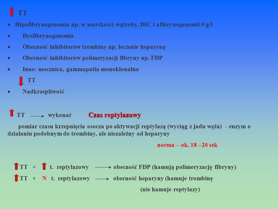 TT  Hipofibrynogenemia np. w marskości wątroby, DIC i afibrynogenemii 0 g/l  Dysfibrynogenemia  Obecność inhibitorów trombiny np. leczenie heparyną