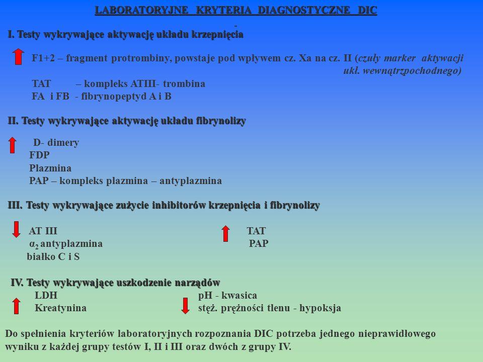 LABORATORYJNE KRYTERIA DIAGNOSTYCZNE DIC I. Testy wykrywające aktywację układu krzepnięcia F1+2 – fragment protrombiny, powstaje pod wpływem cz. Xa na