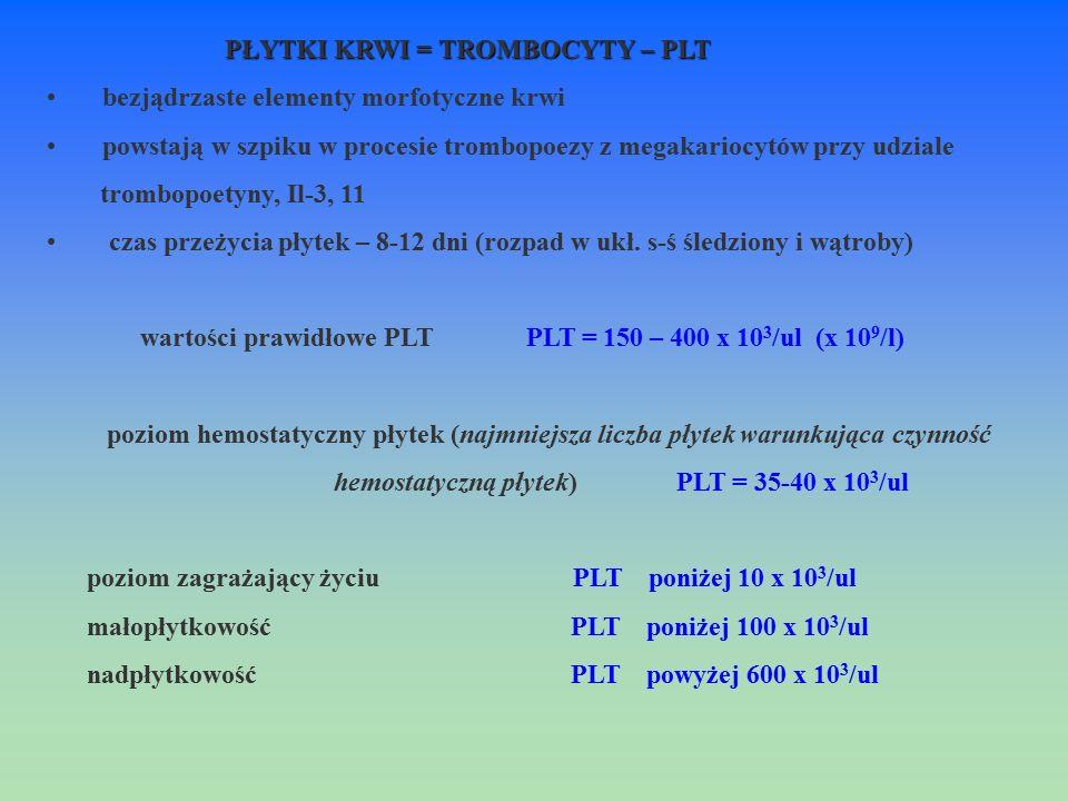PŁYTKI KRWI = TROMBOCYTY – PLT bezjądrzaste elementy morfotyczne krwi powstają w szpiku w procesie trombopoezy z megakariocytów przy udziale trombopoe