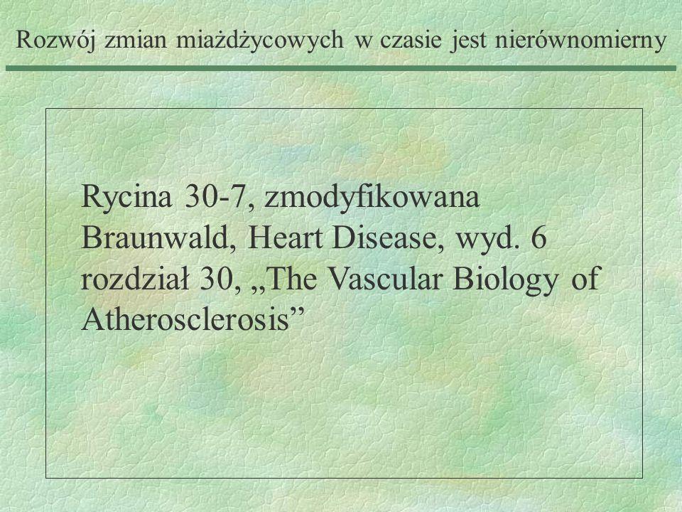 """Rozwój zmian miażdżycowych w czasie jest nierównomierny Rycina 30-7, zmodyfikowana Braunwald, Heart Disease, wyd. 6 rozdział 30, """"The Vascular Biology"""
