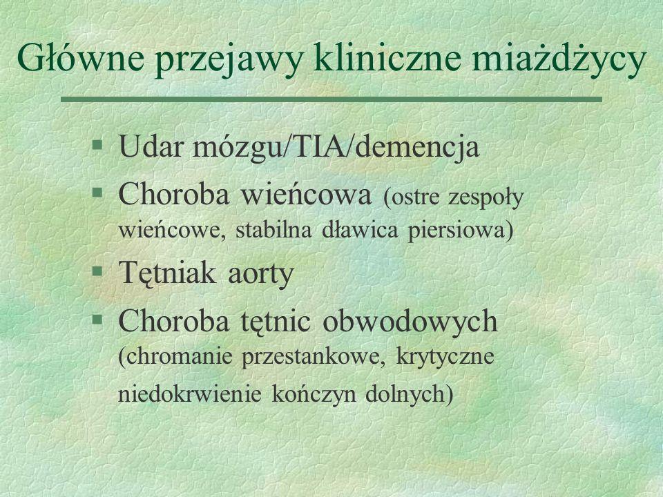 Główne przejawy kliniczne miażdżycy §Udar mózgu/TIA/demencja §Choroba wieńcowa (ostre zespoły wieńcowe, stabilna dławica piersiowa) §Tętniak aorty §Ch