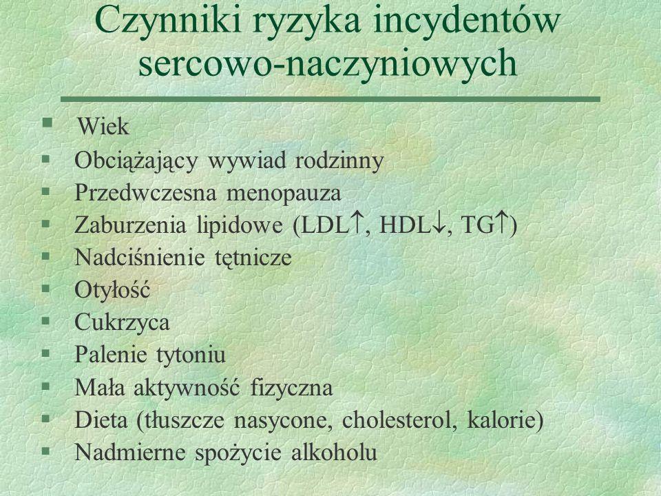 Czynniki ryzyka incydentów sercowo-naczyniowych § Wiek § Obciążający wywiad rodzinny § Przedwczesna menopauza § Zaburzenia lipidowe (LDL , HDL , TG