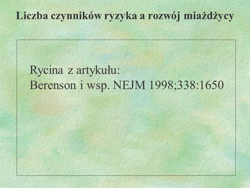Liczba czynników ryzyka a rozwój miażdżycy Rycina z artykułu: Berenson i wsp. NEJM 1998;338:1650