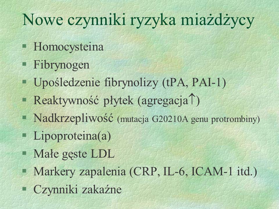 Nowe czynniki ryzyka miażdżycy §Homocysteina §Fibrynogen §Upośledzenie fibrynolizy (tPA, PAI-1) §Reaktywność płytek (agregacja  ) §Nadkrzepliwość (mu