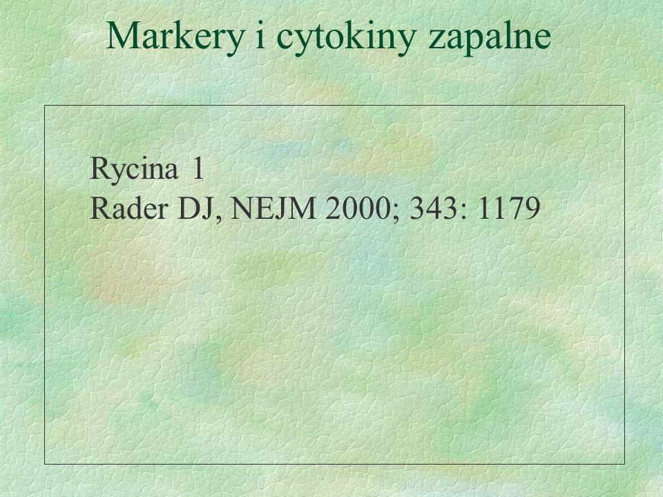 Markery i cytokiny zapalne Rycina 1 Rader DJ, NEJM 2000; 343: 1179