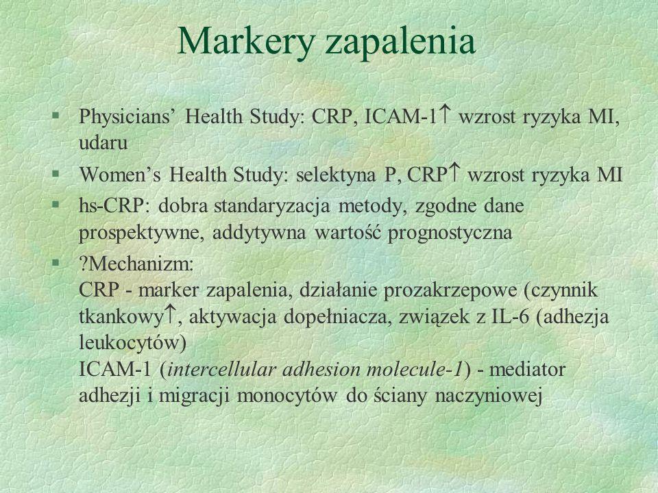 Markery zapalenia §Physicians' Health Study: CRP, ICAM-1  wzrost ryzyka MI, udaru §Women's Health Study: selektyna P, CRP  wzrost ryzyka MI §hs-CRP: