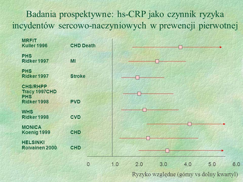 Badania prospektywne: hs-CRP jako czynnik ryzyka incydentów sercowo-naczyniowych w prewencji pierwotnej 01.02.03.04.05.06.0 MRFIT Kuller 1996CHD Death