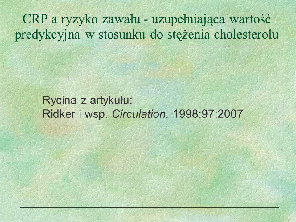 CRP a ryzyko zawału - uzupełniająca wartość predykcyjna w stosunku do stężenia cholesterolu Rycina z artykułu: Ridker i wsp. Circulation. 1998;97:2007