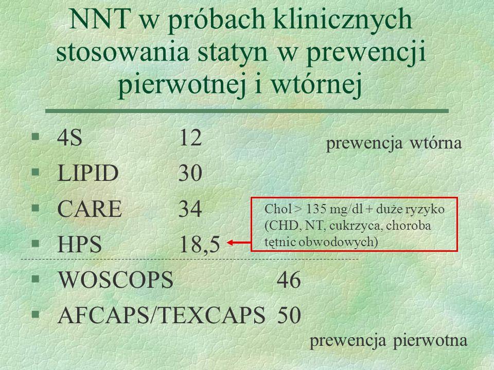NNT w próbach klinicznych stosowania statyn w prewencji pierwotnej i wtórnej § 4S12 § LIPID30 § CARE34 § HPS18,5 § WOSCOPS46 § AFCAPS/TEXCAPS50 prewen