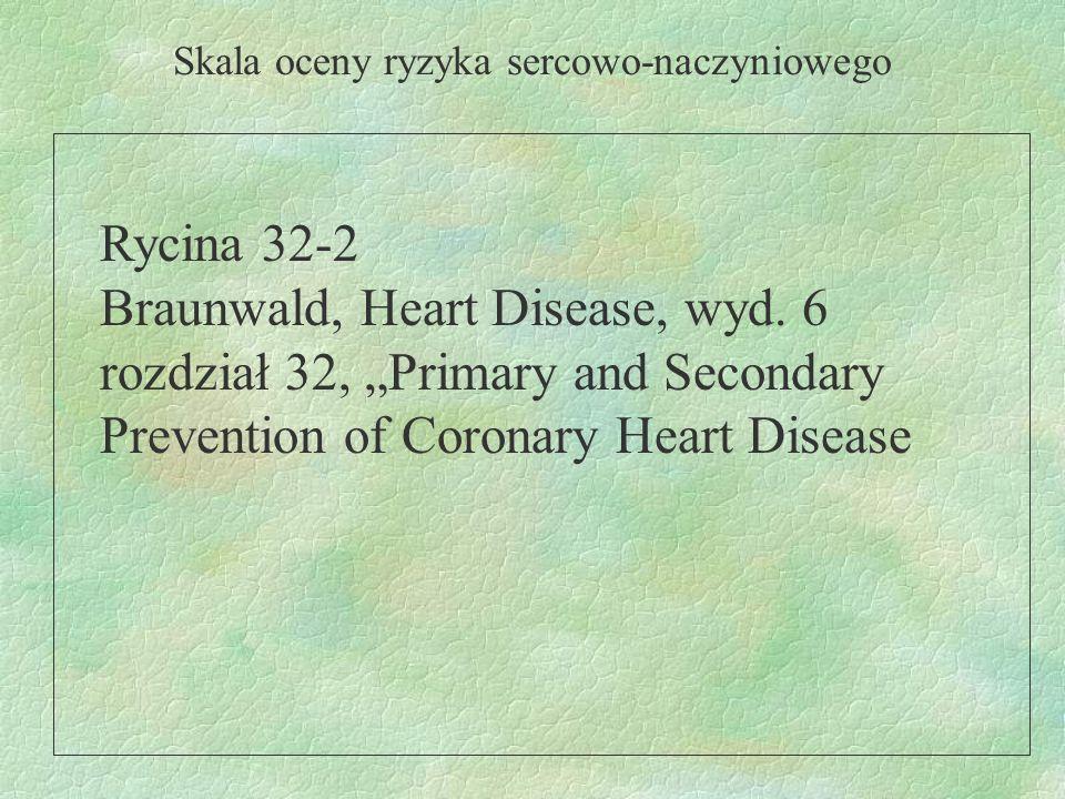 """Skala oceny ryzyka sercowo-naczyniowego Rycina 32-2 Braunwald, Heart Disease, wyd. 6 rozdział 32, """"Primary and Secondary Prevention of Coronary Heart"""