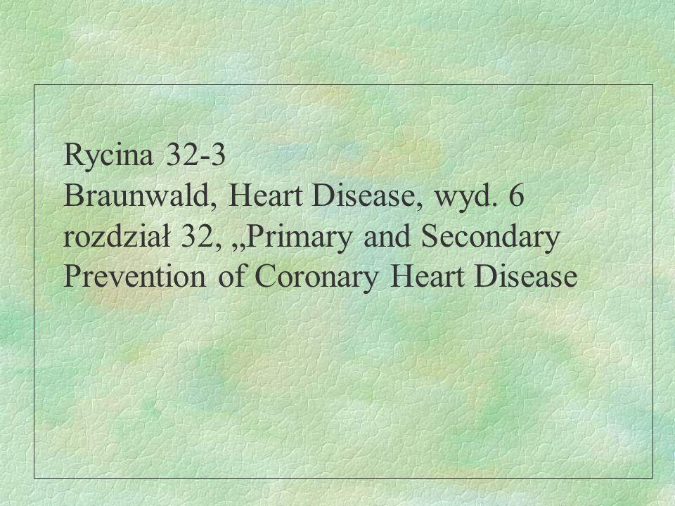 "Rycina 32-3 Braunwald, Heart Disease, wyd. 6 rozdział 32, ""Primary and Secondary Prevention of Coronary Heart Disease"
