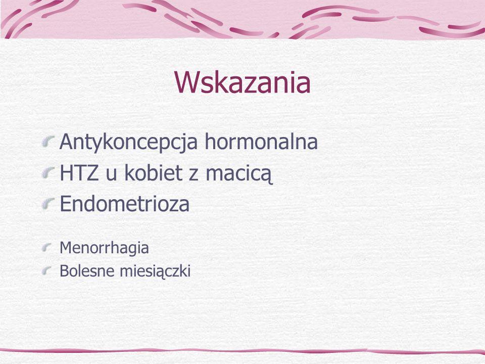 Wskazania Antykoncepcja hormonalna HTZ u kobiet z macicą Endometrioza Menorrhagia Bolesne miesiączki
