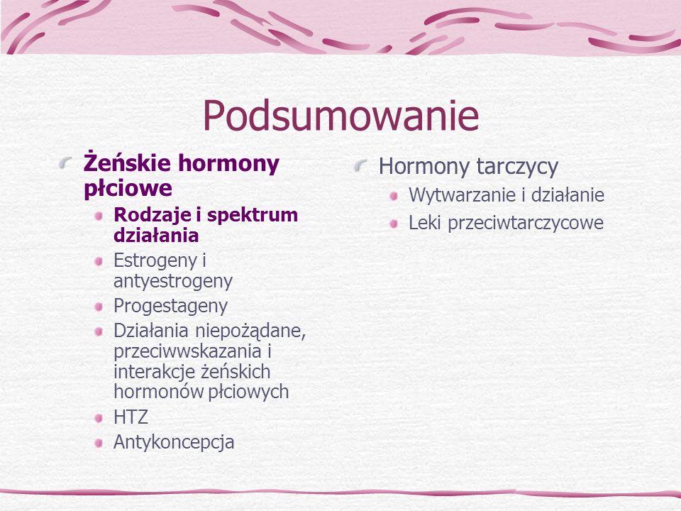 Podsumowanie Żeńskie hormony płciowe Rodzaje i spektrum działania Estrogeny i antyestrogeny Progestageny Działania niepożądane, przeciwwskazania i int
