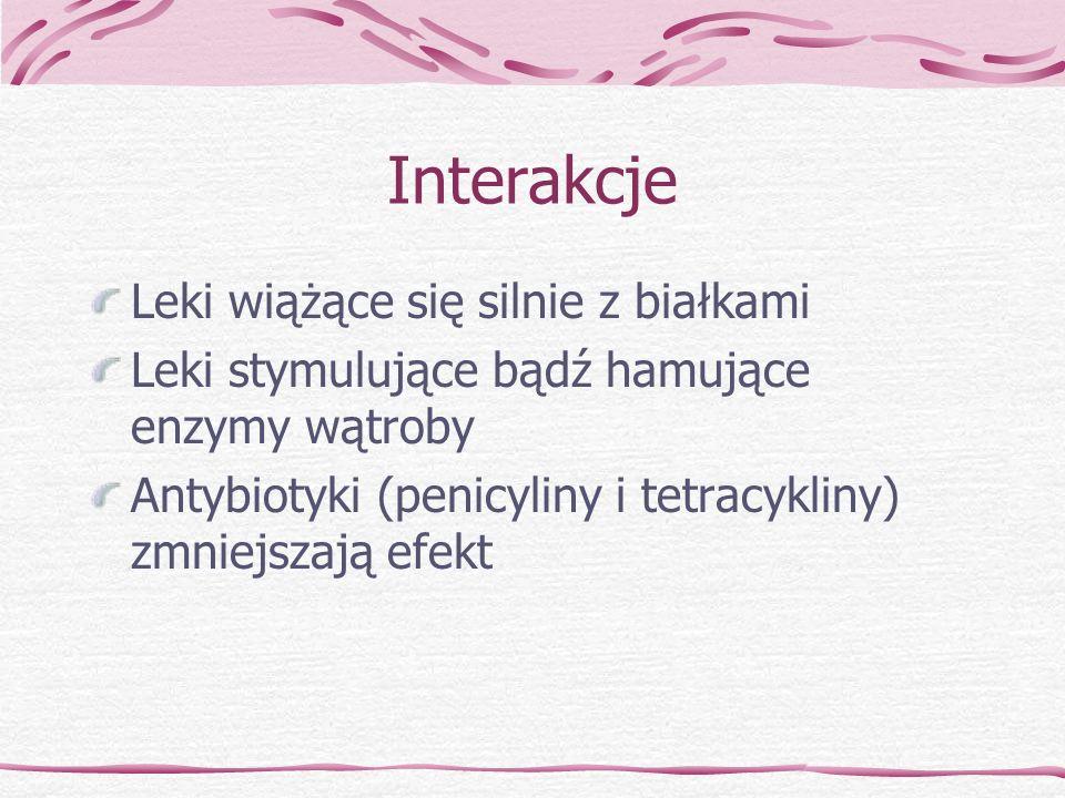 Interakcje Leki wiążące się silnie z białkami Leki stymulujące bądź hamujące enzymy wątroby Antybiotyki (penicyliny i tetracykliny) zmniejszają efekt