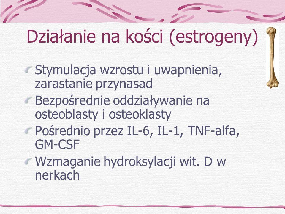 Działanie na kości (estrogeny) Stymulacja wzrostu i uwapnienia, zarastanie przynasad Bezpośrednie oddziaływanie na osteoblasty i osteoklasty Pośrednio