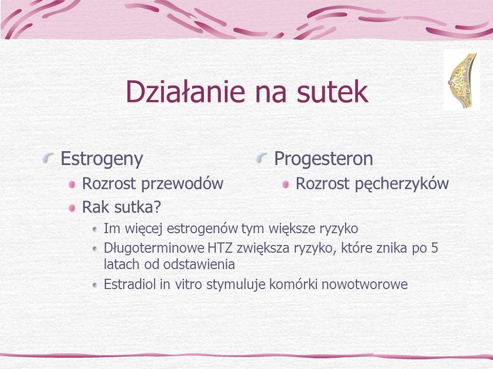 Działanie na sutek Estrogeny Rozrost przewodów Rak sutka? Im więcej estrogenów tym większe ryzyko Długoterminowe HTZ zwiększa ryzyko, które znika po 5