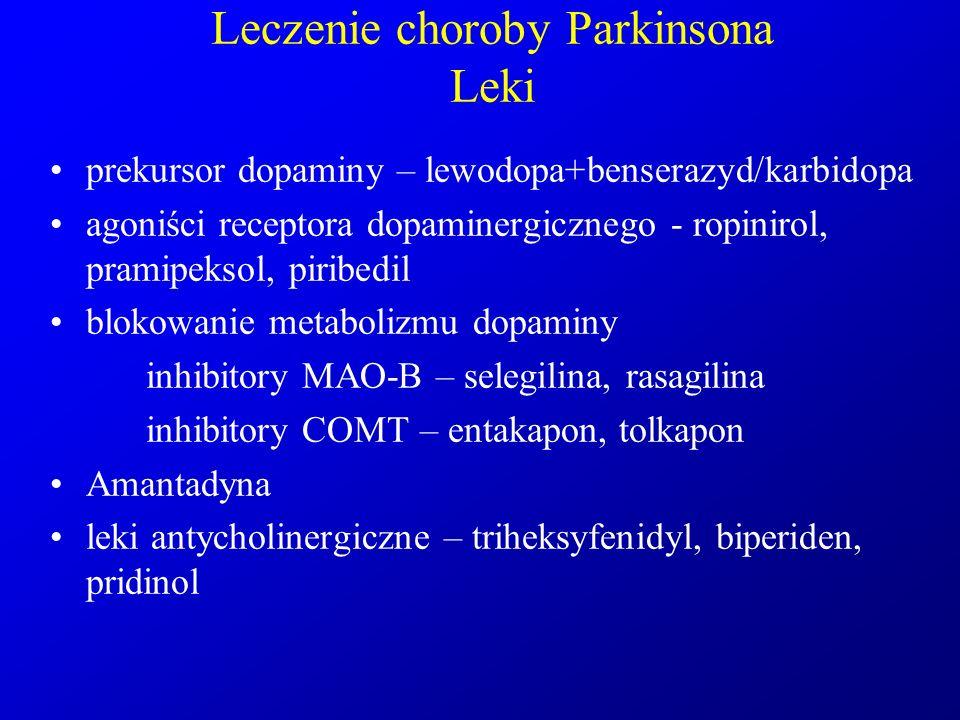 Leczenie choroby Parkinsona Leki prekursor dopaminy – lewodopa+benserazyd/karbidopa agoniści receptora dopaminergicznego - ropinirol, pramipeksol, pir
