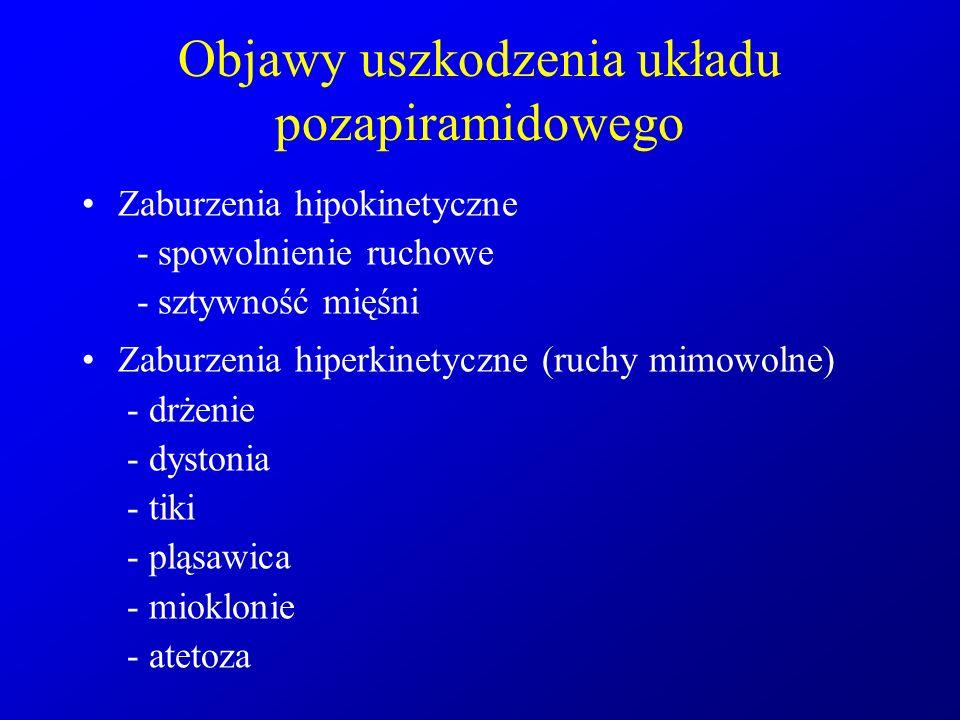 Choroba Parkinsona Rozpoznanie KLINICZNE (brak testu diagnostycznego) Kryteria diagnostyczne: spowolnienie ruchowe przynajmniej jeden z następujących objawów: - drżenie spoczynkowe (4-6 Hz) - sztywność mięśniowa - zaburzenia postawy ciała Dodatkowe kryteria: - zazwyczaj jednostronny początek - brak innych objawów neurologicznych - dobra odpowiedź na lewodopę - postępujący przebieg