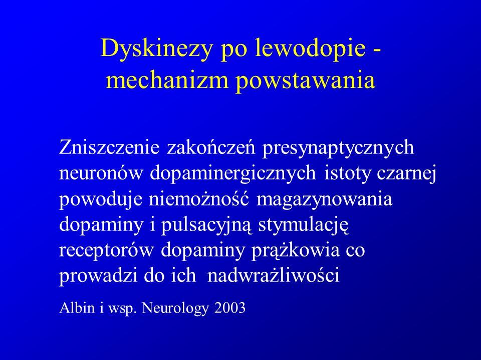 Dyskinezy po lewodopie - mechanizm powstawania Zniszczenie zakończeń presynaptycznych neuronów dopaminergicznych istoty czarnej powoduje niemożność ma